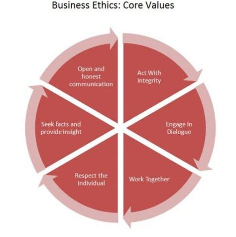 Ethical leadership: A review and future directions