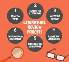 Ethical issues of documenting literature review